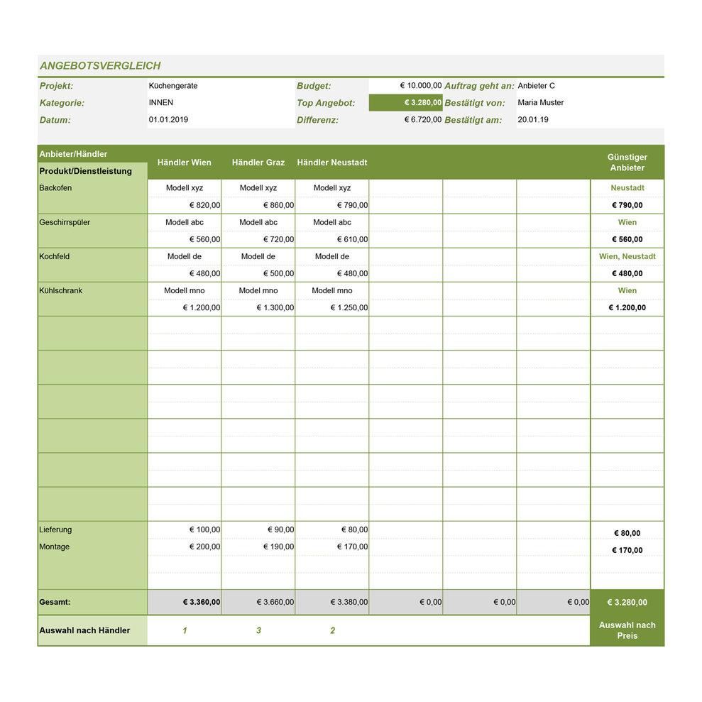 Kosten vergleichen von Angeboten der Gewerke